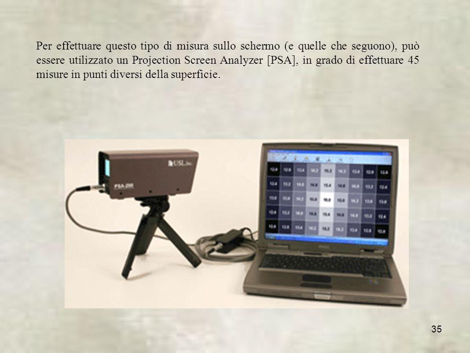 Per effettuare questo tipo di misura sullo schermo (e quelle che seguono), può essere utilizzato un Projection Screen Analyzer [PSA], in grado di effettuare 45 misure in punti diversi della superficie.